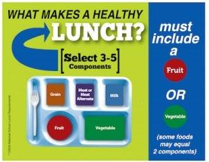What makes a healthy lunch?